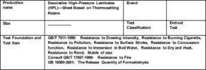 Tabla de laminados decorativos de alta presión HPL lamina basada en resinas termoendurecidas marca formimarket